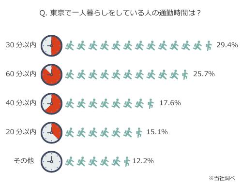 %e3%82%a2%e3%83%b3%e3%82%b1%e3%83%bc%e3%83%88%e3%82%b0%e3%83%a9%e3%83%953