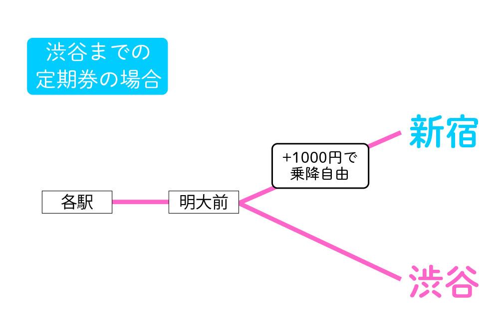 midashi03_shibuya
