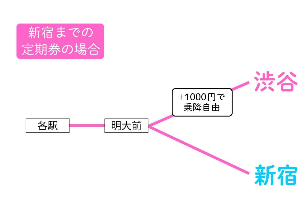 midashi03_shinjuku